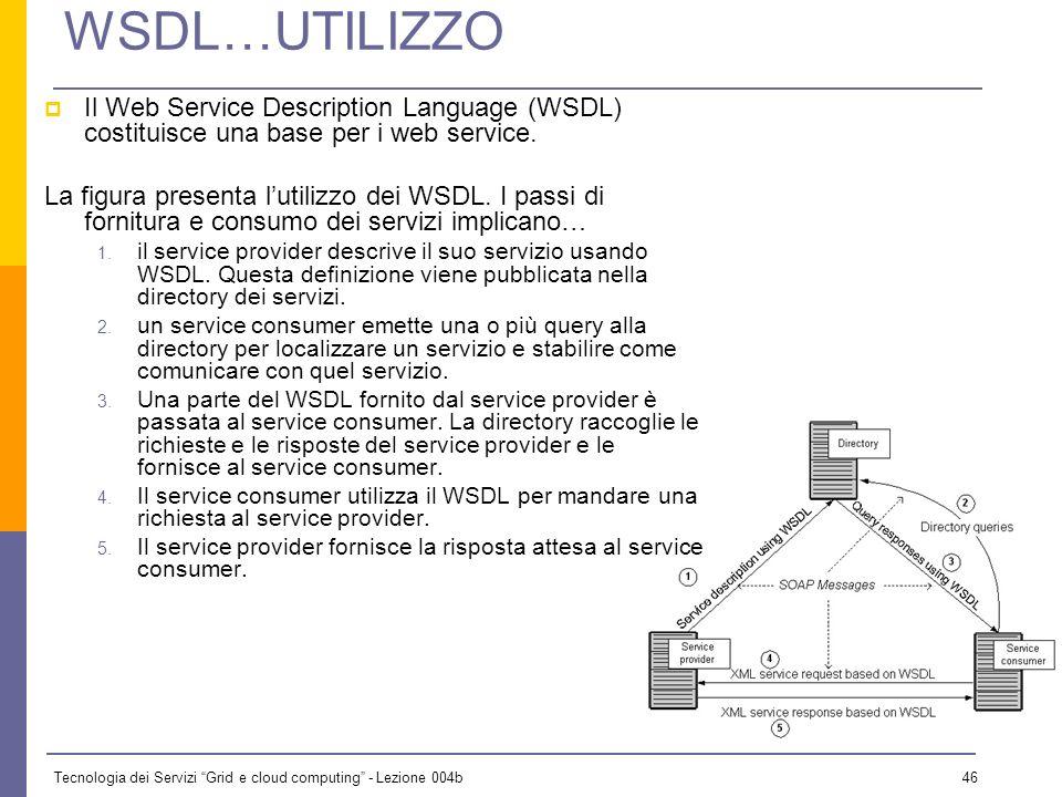 WSDL…UTILIZZO Il Web Service Description Language (WSDL) costituisce una base per i web service.