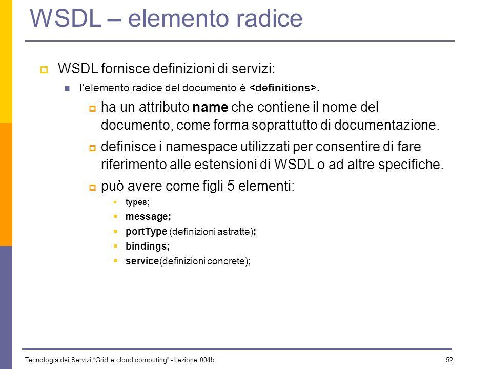 WSDL – elemento radice WSDL fornisce definizioni di servizi: