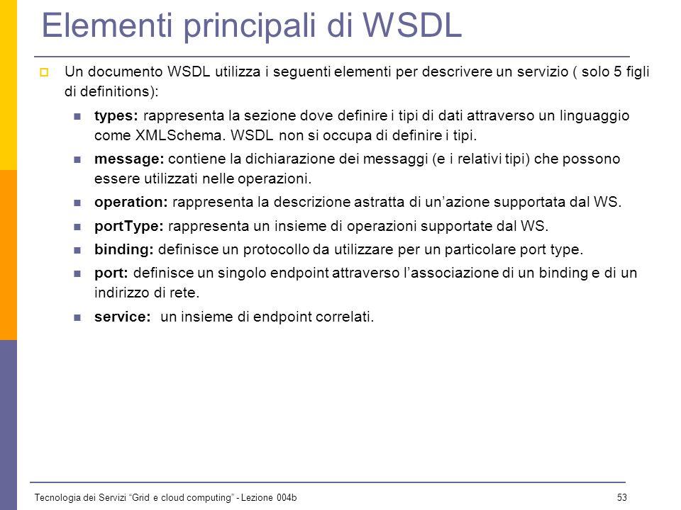 Elementi principali di WSDL