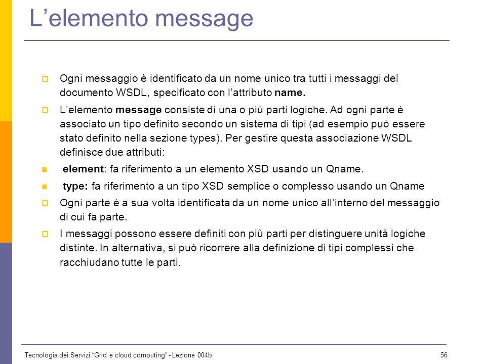 L'elemento message Ogni messaggio è identificato da un nome unico tra tutti i messaggi del documento WSDL, specificato con l'attributo name.