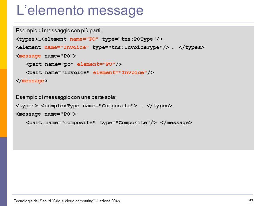 L'elemento message Esempio di messaggio con più parti: