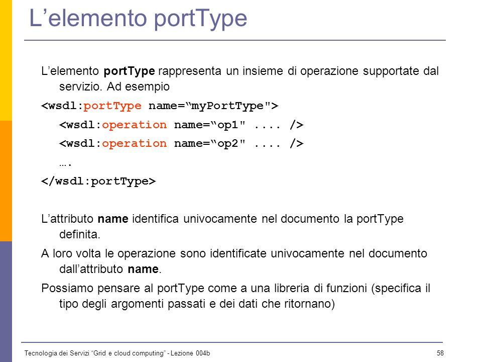 L'elemento portType L'elemento portType rappresenta un insieme di operazione supportate dal servizio. Ad esempio.