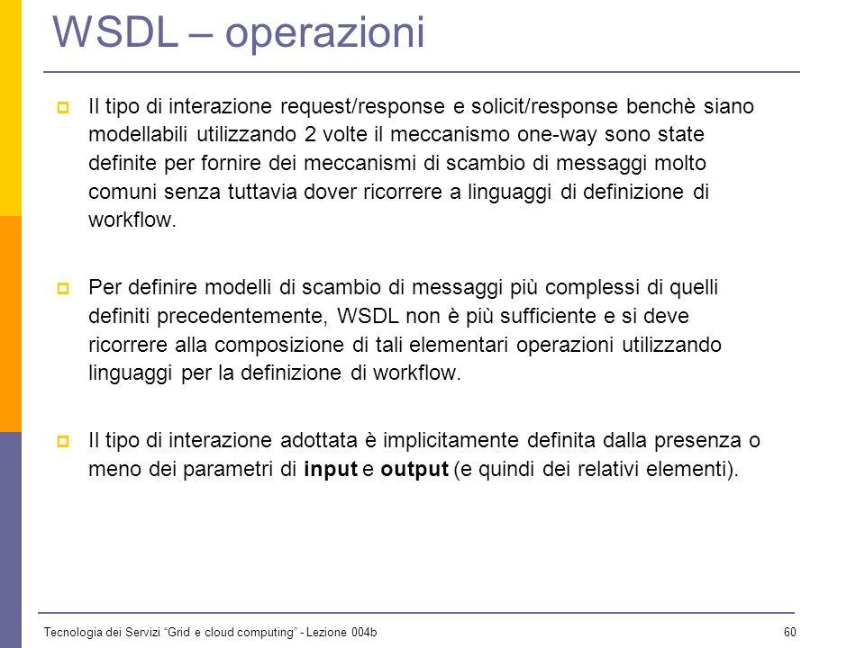 WSDL – operazioni