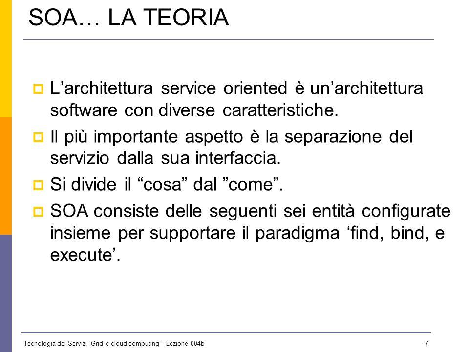 SOA… LA TEORIA L'architettura service oriented è un'architettura software con diverse caratteristiche.
