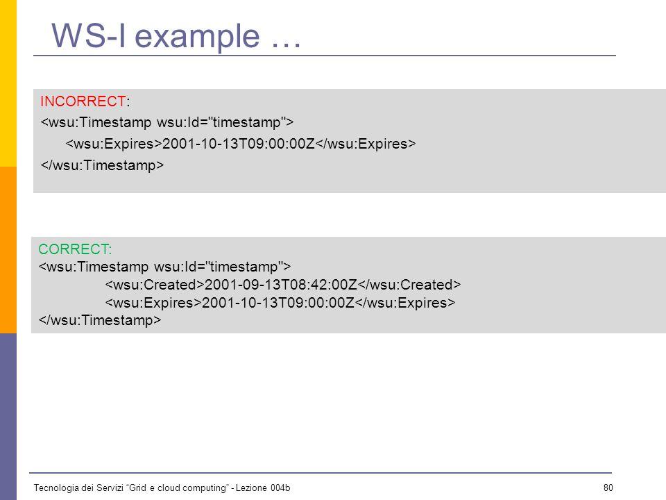 WS-I example … INCORRECT: <wsu:Timestamp wsu:Id= timestamp > <wsu:Expires>2001-10-13T09:00:00Z</wsu:Expires> </wsu:Timestamp>