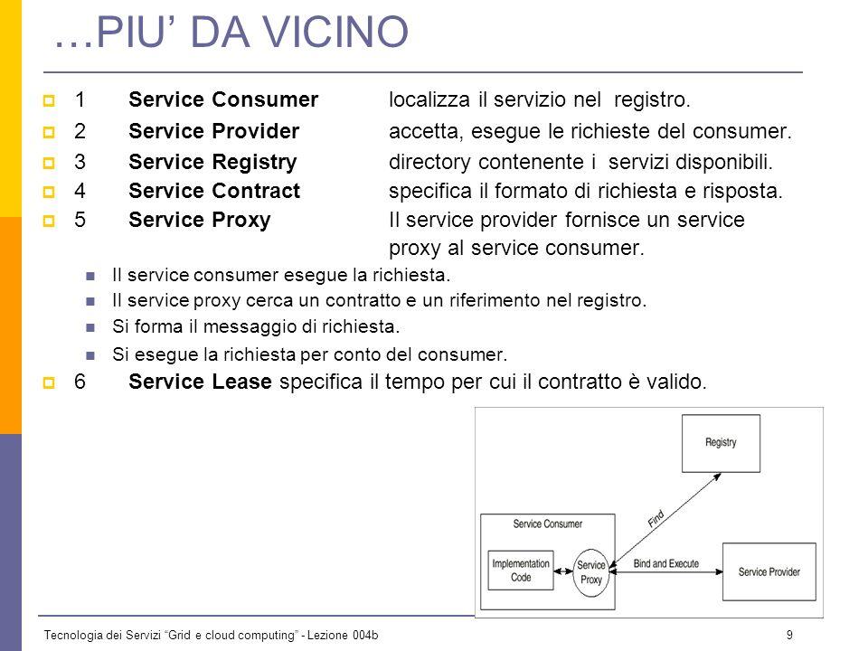 …PIU' DA VICINO 1 Service Consumer localizza il servizio nel registro.