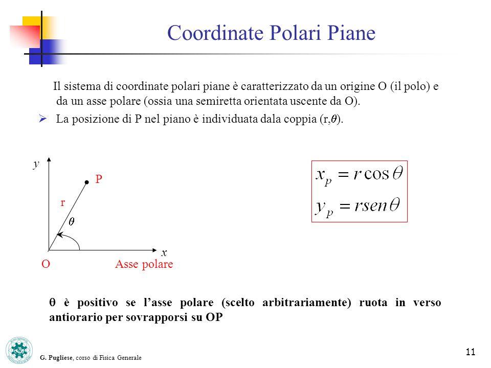 Coordinate Polari Piane