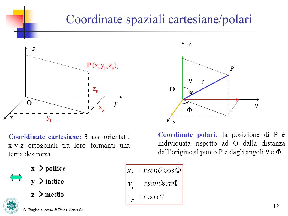 Coordinate spaziali cartesiane/polari