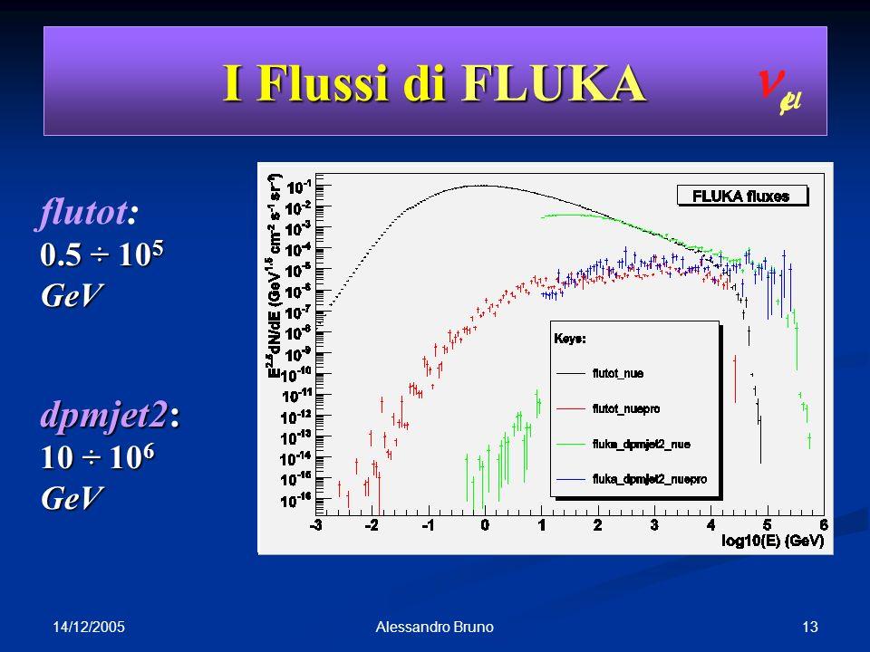 I Flussi di FLUKA e  flutot: dpmjet2: 0.5 ÷ 105 GeV 10 ÷ 106 GeV