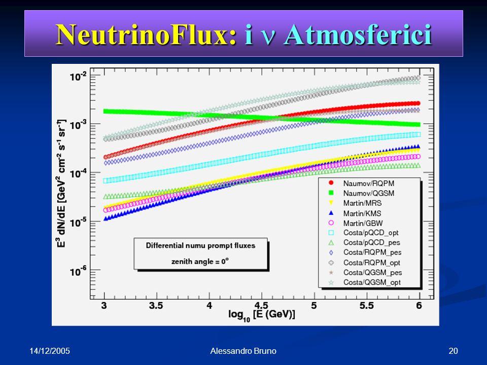 NeutrinoFlux: i n Atmosferici