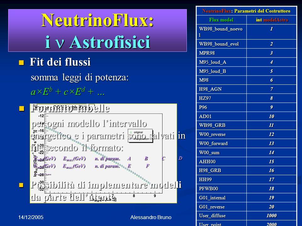 NeutrinoFlux: i n Astrofisici