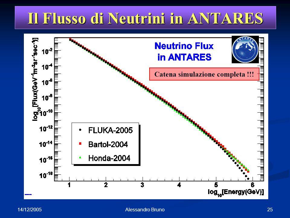 Il Flusso di Neutrini in ANTARES