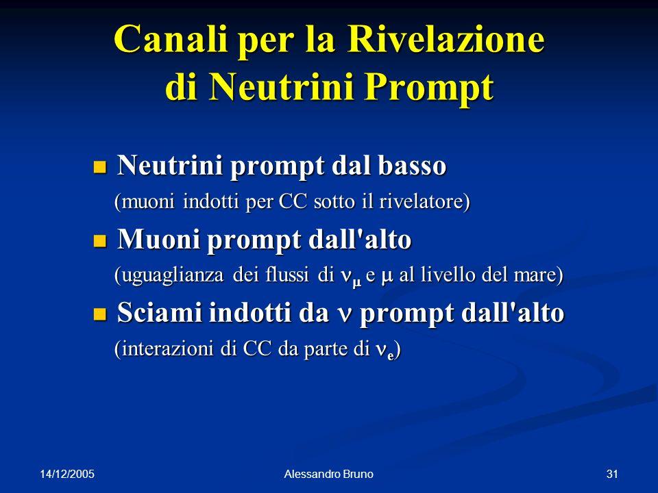 Canali per la Rivelazione di Neutrini Prompt
