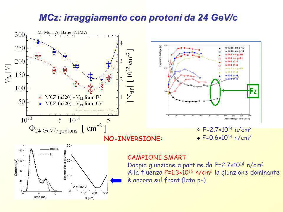 MCz: irraggiamento con protoni da 24 GeV/c
