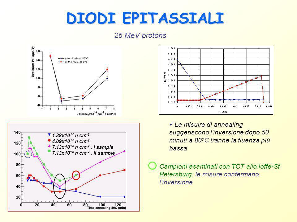 DIODI EPITASSIALI 26 MeV protons