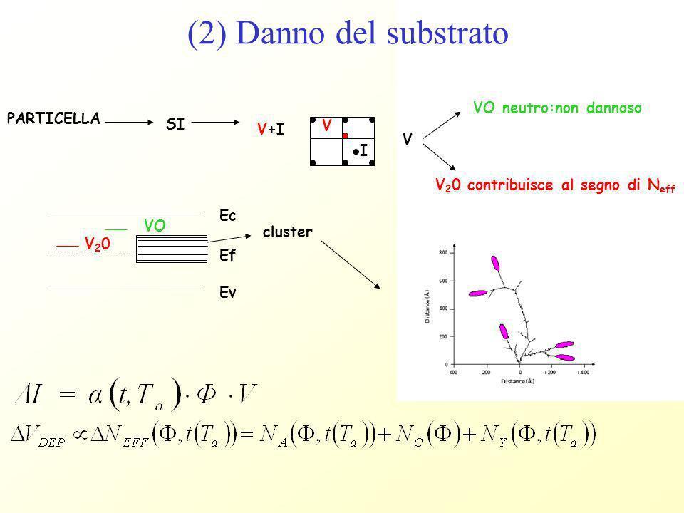 (2) Danno del substrato VO neutro:non dannoso PARTICELLA SI V V+I V I