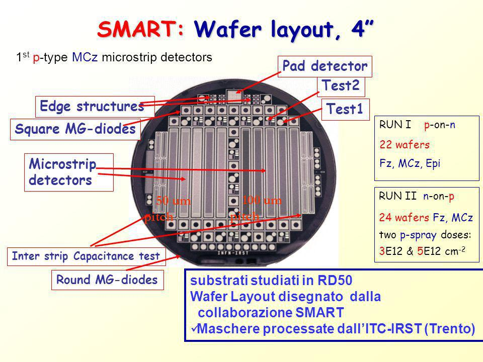 SMART: Wafer layout, 4 Pad detector Test2 Edge structures Test1