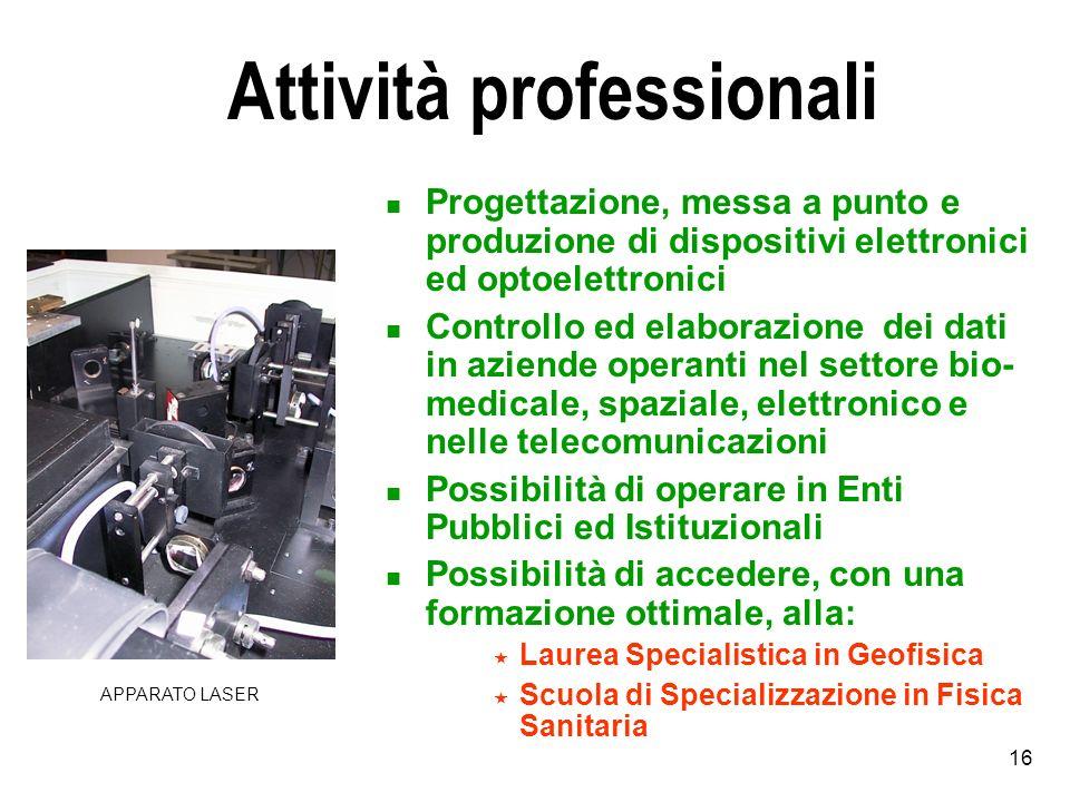 Attività professionali