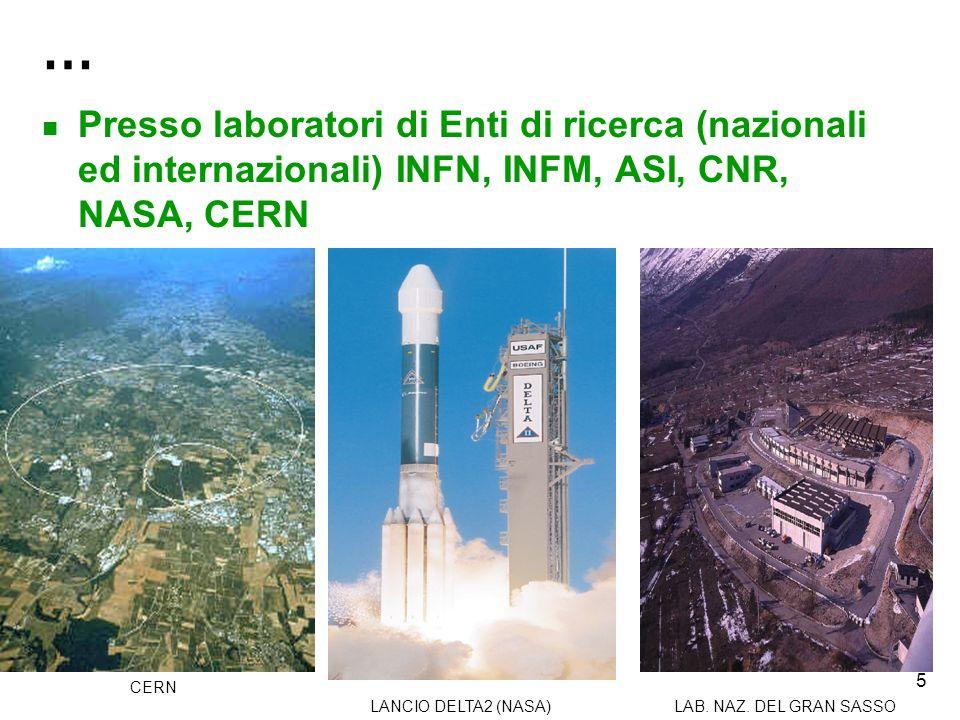 … Presso laboratori di Enti di ricerca (nazionali ed internazionali) INFN, INFM, ASI, CNR, NASA, CERN.