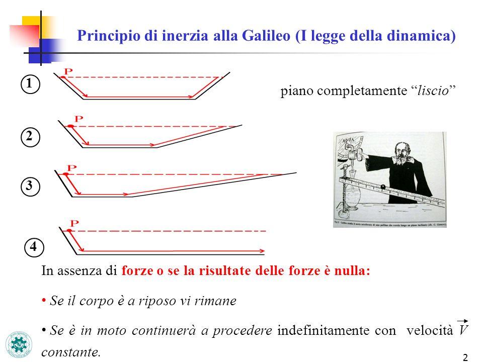 Principio di inerzia alla Galileo (I legge della dinamica)
