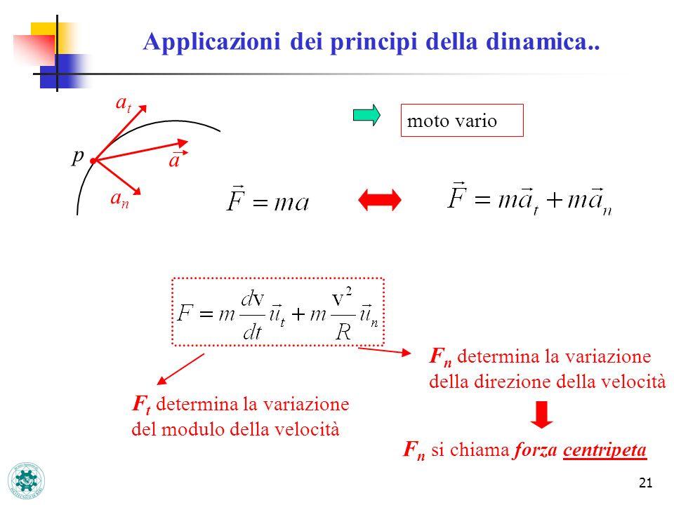 Applicazioni dei principi della dinamica..