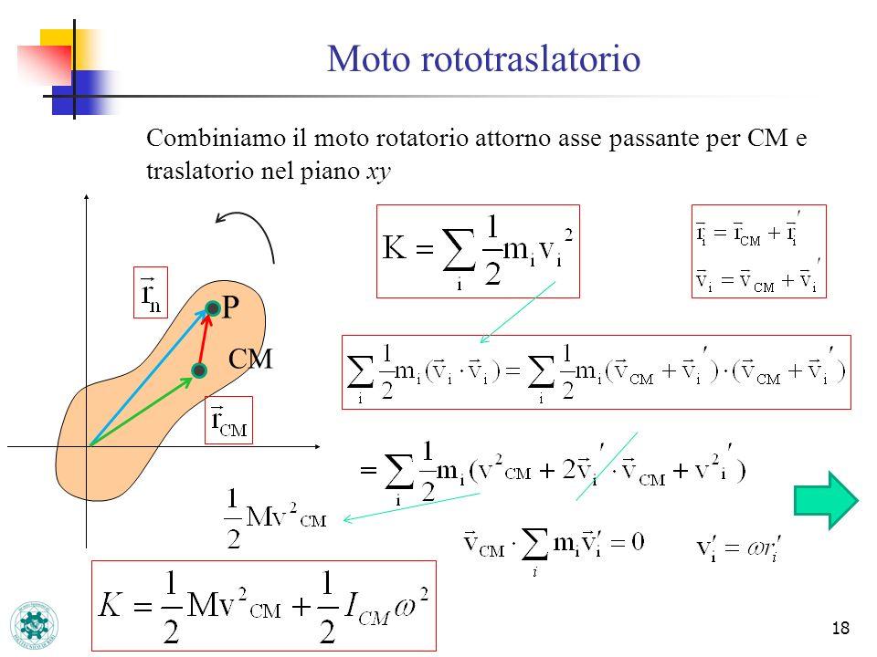 Moto rototraslatorio P CM