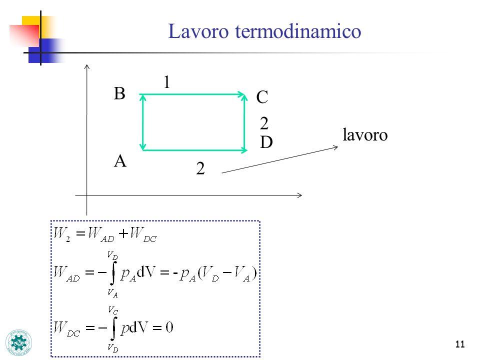 Lavoro termodinamico 1 B C 2 lavoro D A 2 11