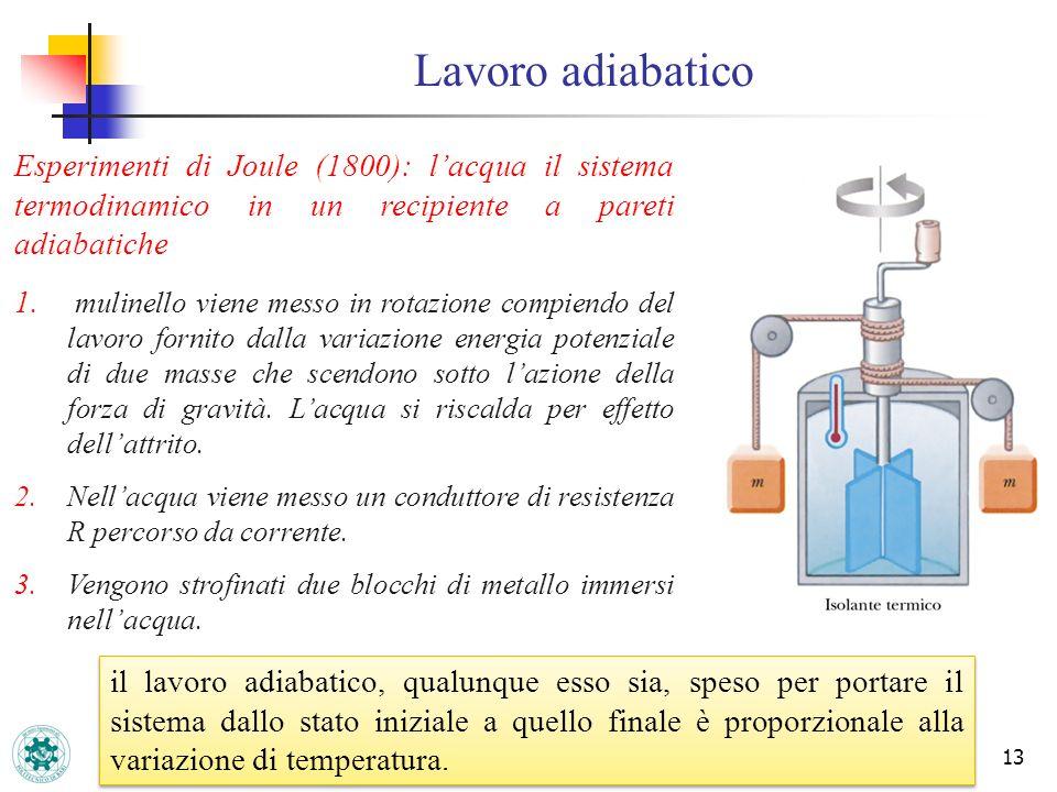 Lavoro adiabatico Esperimenti di Joule (1800): l'acqua il sistema termodinamico in un recipiente a pareti adiabatiche.