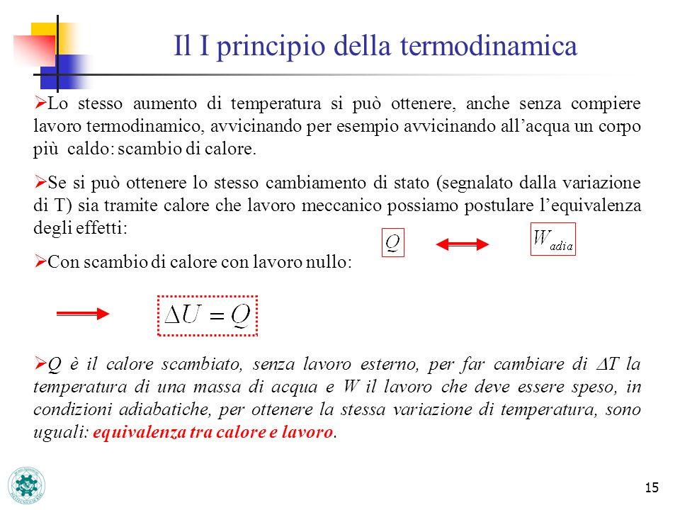 Il I principio della termodinamica
