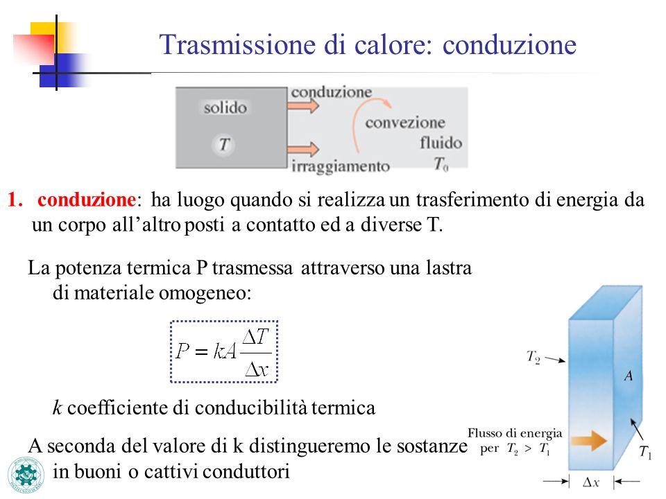 Trasmissione di calore: conduzione
