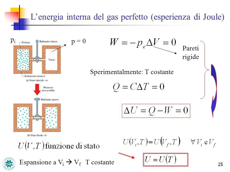 L'energia interna del gas perfetto (esperienza di Joule)