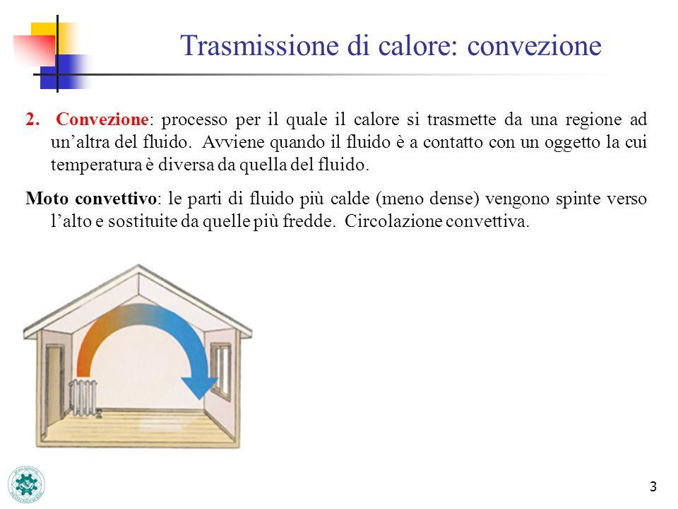 Trasmissione di calore: convezione