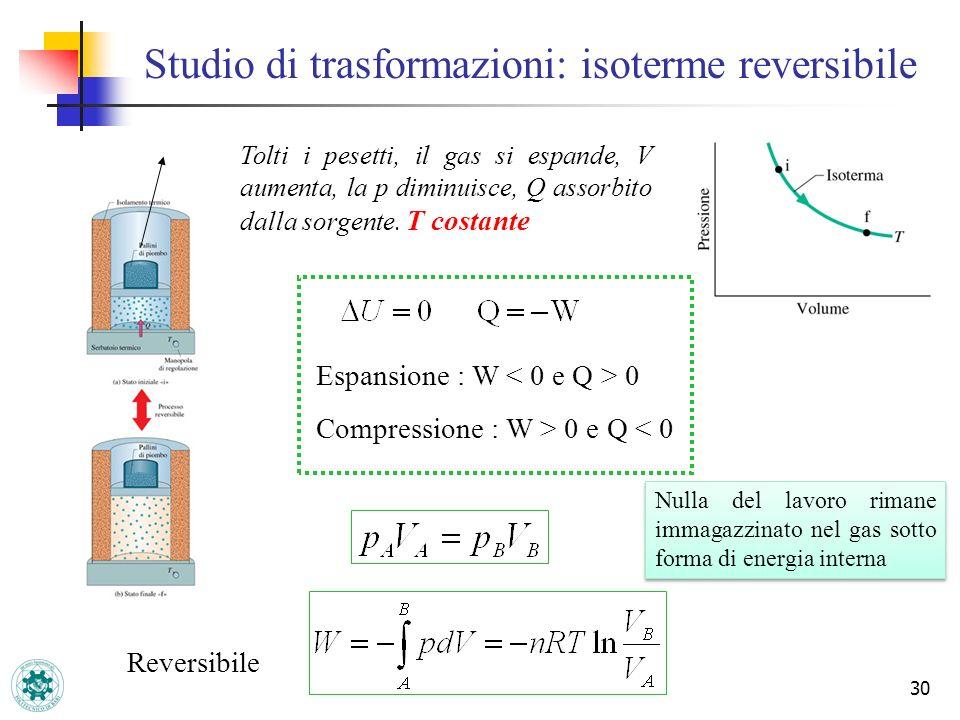 Studio di trasformazioni: isoterme reversibile