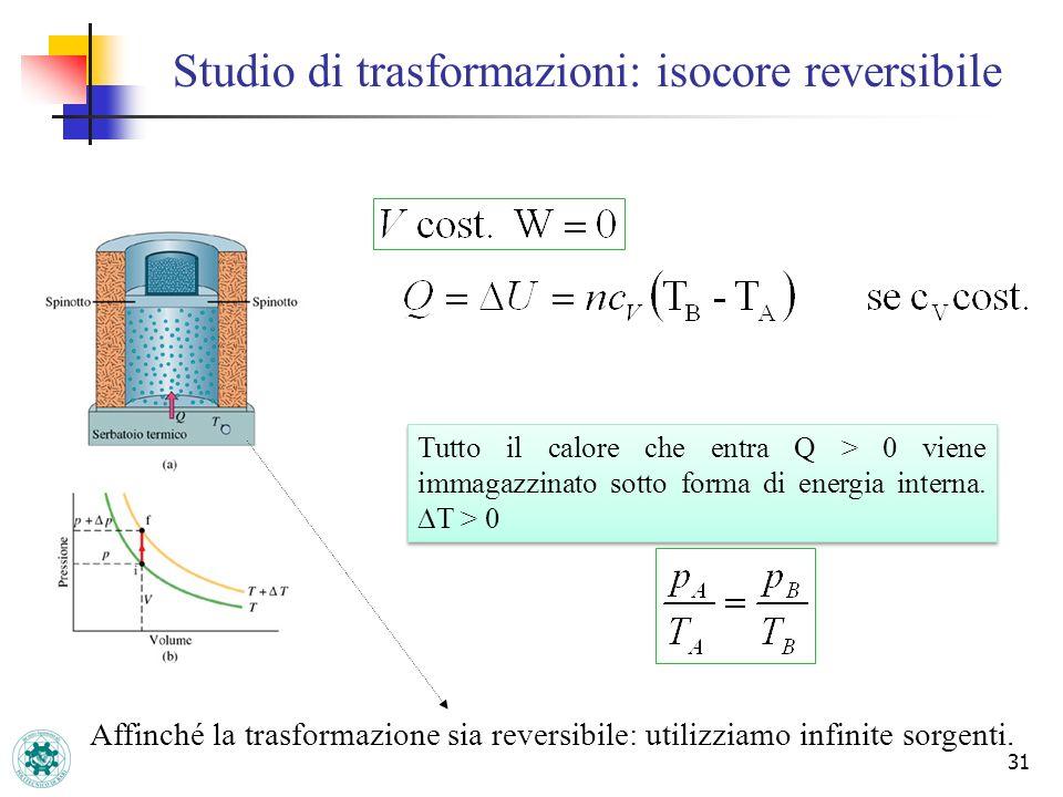 Studio di trasformazioni: isocore reversibile