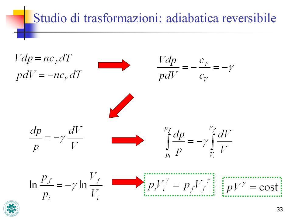 Studio di trasformazioni: adiabatica reversibile