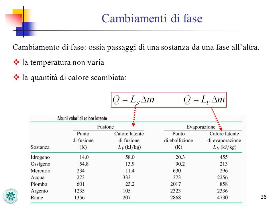 Cambiamenti di fase Cambiamento di fase: ossia passaggi di una sostanza da una fase all'altra. la temperatura non varia.