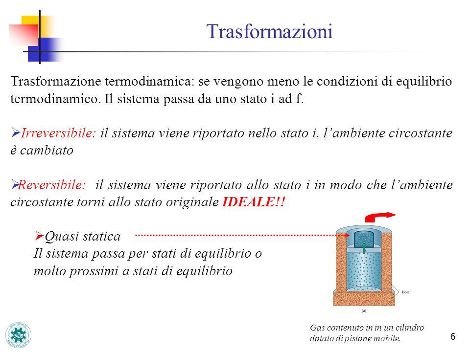 Trasformazioni Trasformazione termodinamica: se vengono meno le condizioni di equilibrio termodinamico. Il sistema passa da uno stato i ad f.