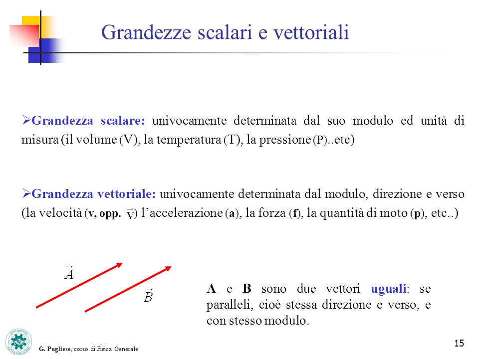G. Pugliese, corso di Fisica Generale