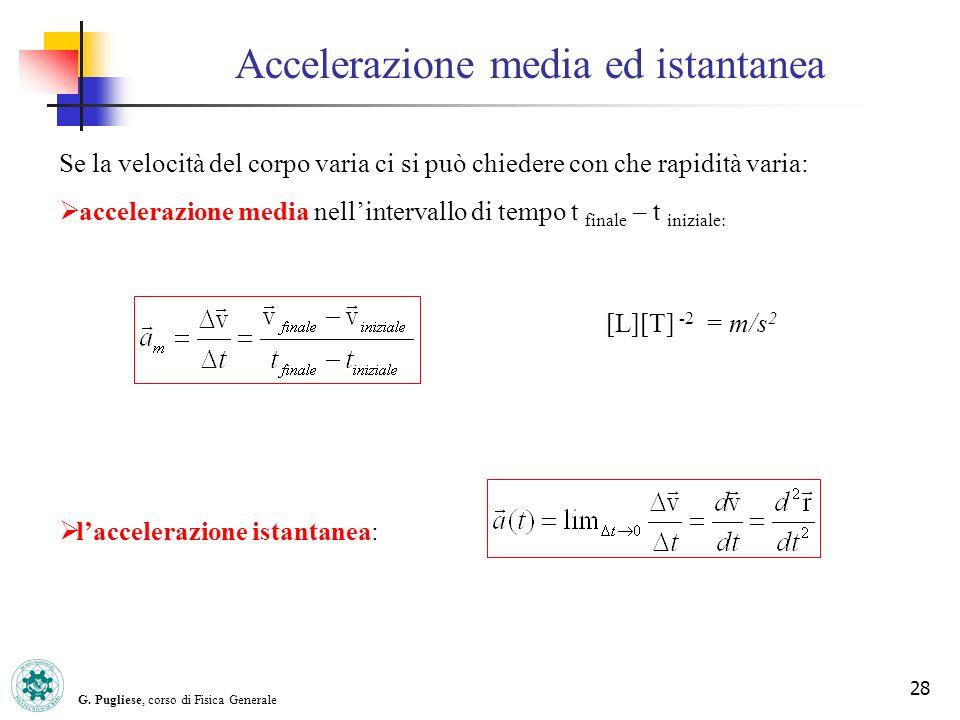Accelerazione media ed istantanea