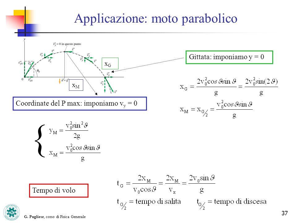 { Applicazione: moto parabolico Gittata: imponiamo y = 0