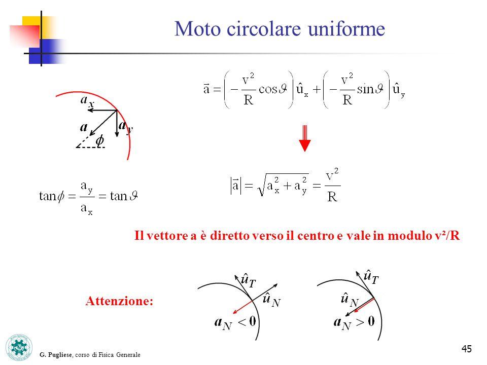Il vettore a è diretto verso il centro e vale in modulo v²/R