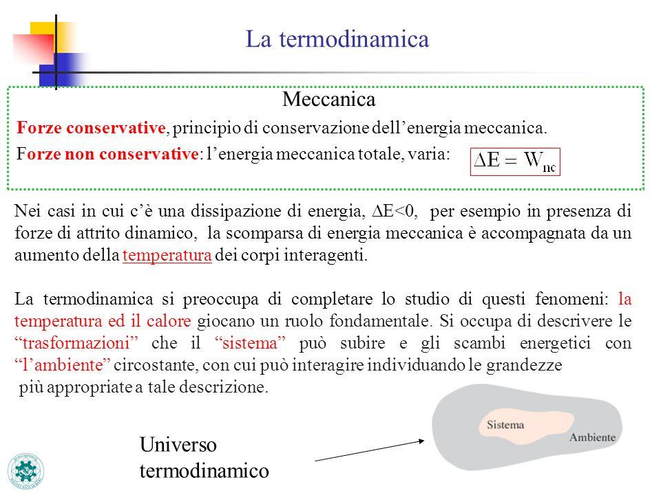 La termodinamica Meccanica Universo termodinamico