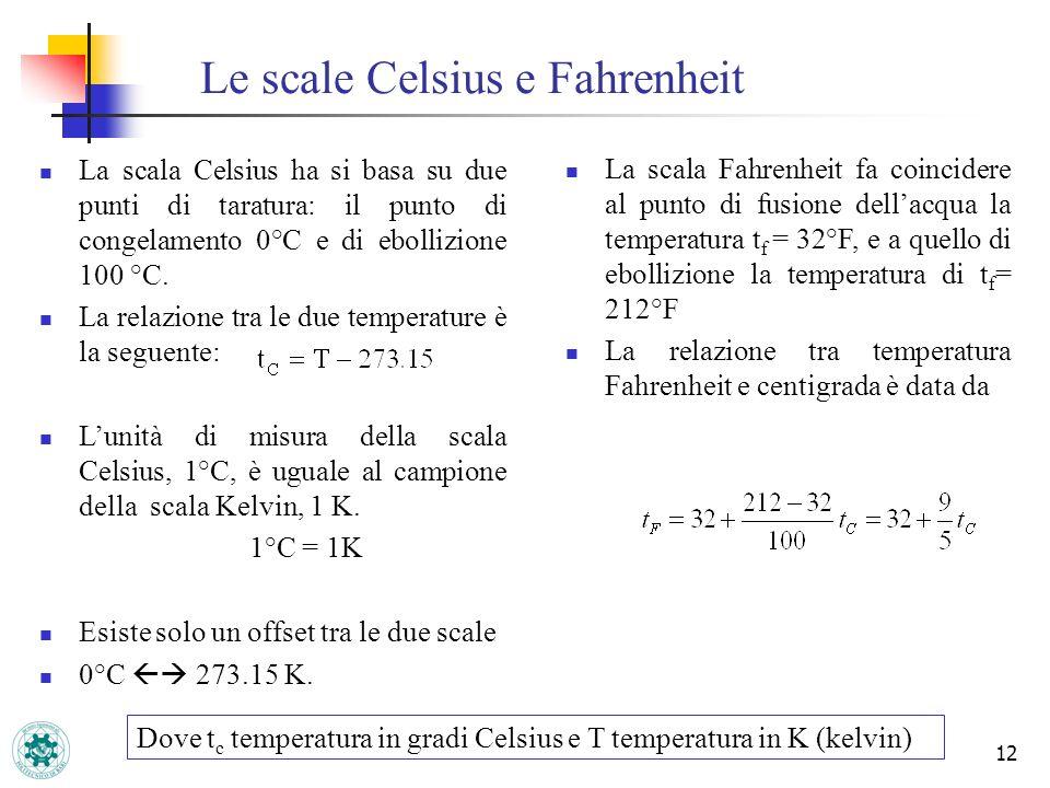 Le scale Celsius e Fahrenheit