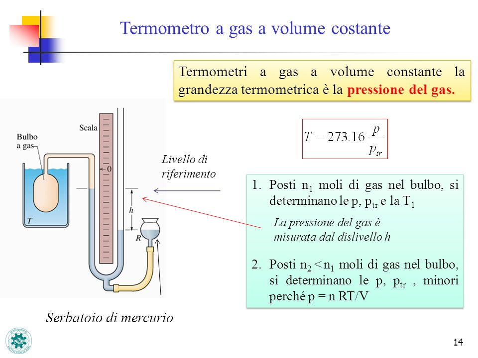 Termometro a gas a volume costante
