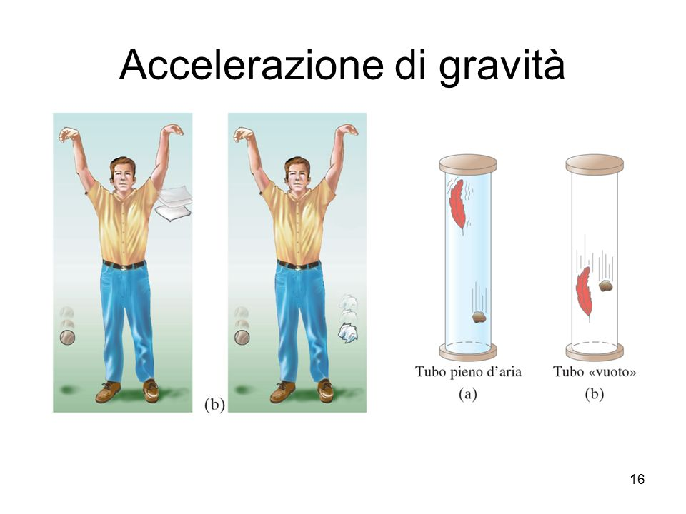Accelerazione di gravità
