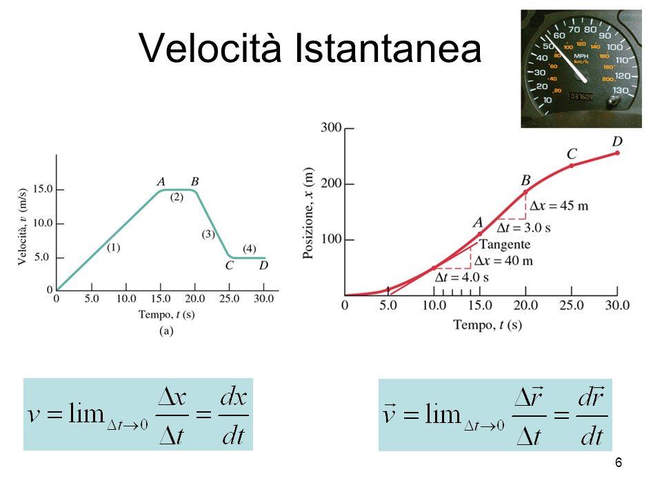 Velocità Istantanea