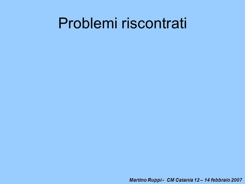 Problemi riscontrati