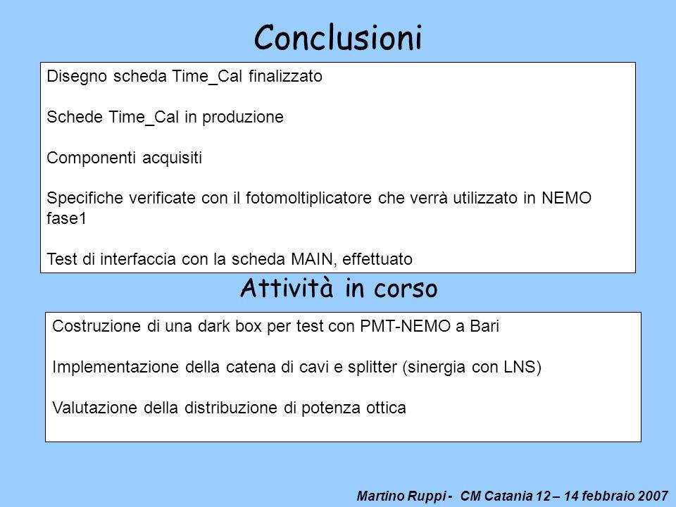 Conclusioni Attività in corso Disegno scheda Time_Cal finalizzato