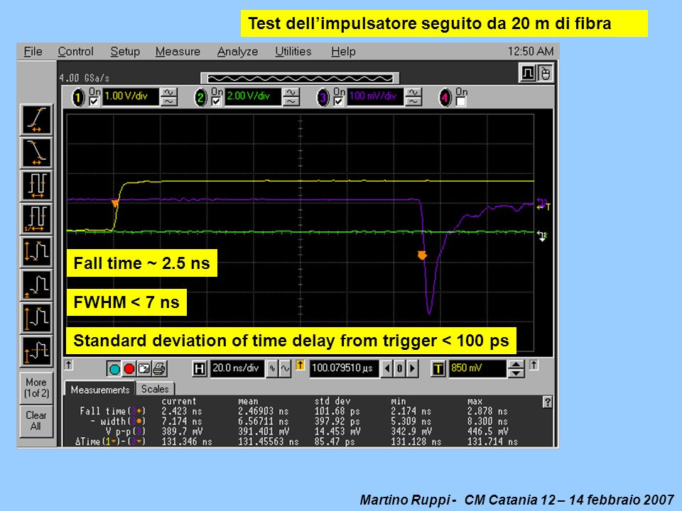 Test dell'impulsatore seguito da 20 m di fibra