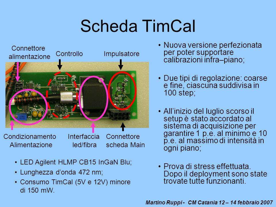 Scheda TimCal Nuova versione perfezionata per poter supportare calibrazioni infra–piano;